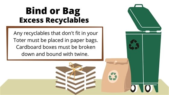 Bind or Bag All Recyclables