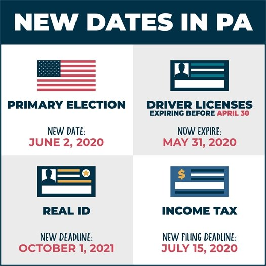 New Dates in PA. Primary Election: June 2, 2020. Driver Licenses Expiring before April 30: Now Expire May 31, 2020. Real ID Deadline: Oct 1, 2021. Income Tax Filing: July 15, 2020.